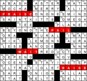 Jeffrey Wechslers LA Times Crossword Gareths Summary