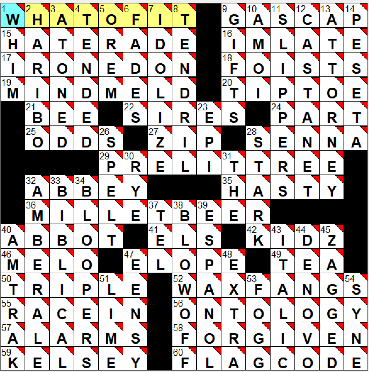 The 2018 Orca Awards Diary Of A Crossword Fiend