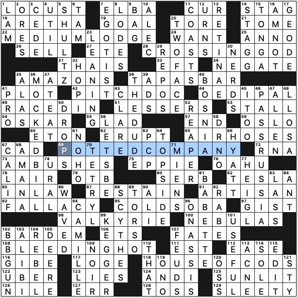 Saturday April 13 2019 Diary Of A Crossword Fiend