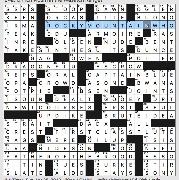 Sunday April 28 2019 Diary Of A Crossword Fiend