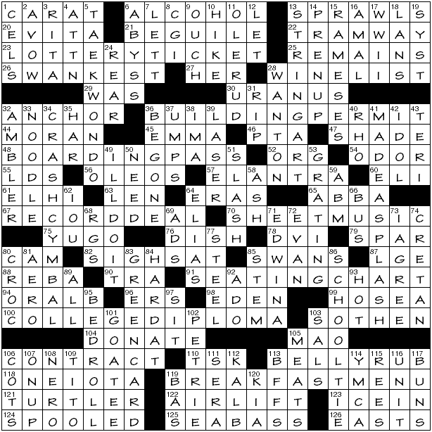 Sunday, May 5, 2019 | Diary of a Crossword Fiend