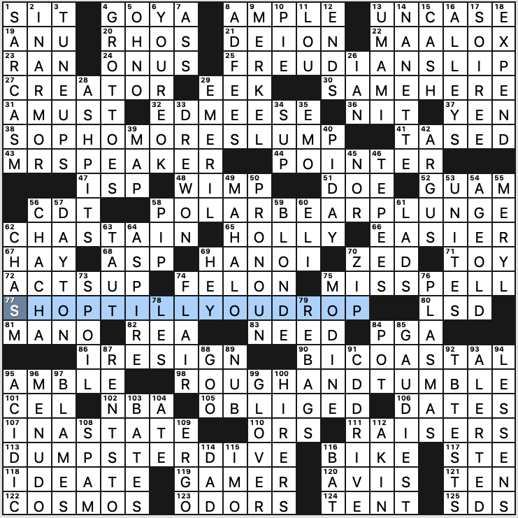 Saturday January 4 2020 Diary Of A Crossword Fiend