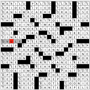 The 2019 Orca Awards Diary Of A Crossword Fiend