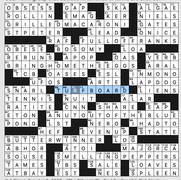 Sunday April 5 2020 Diary Of A Crossword Fiend
